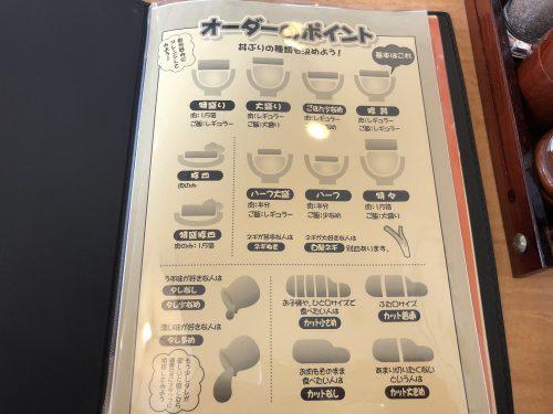 いっぴんの豚丼の種類