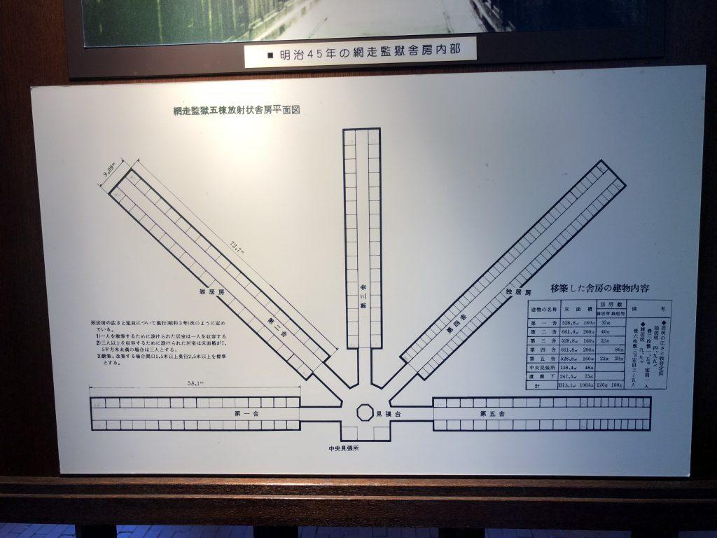 舎房および中央見張所全体図